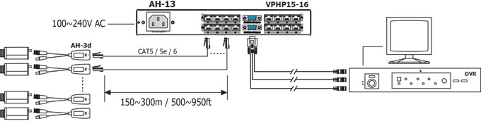 AH-13K VPHP15-16K Application Diagram