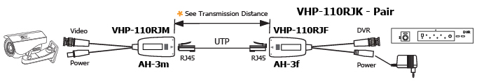 AH-3 VPH-110K Application Diagram